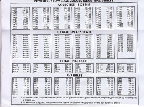 Fenner Price List