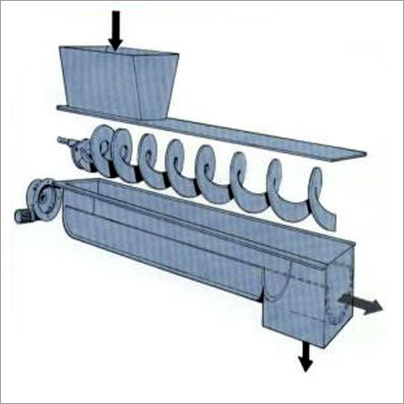 Commercial Screw Conveyor