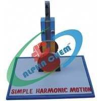 Harmonic Motion Model