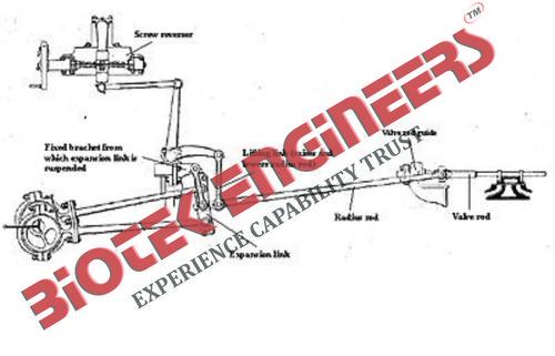 Steam Engine Models