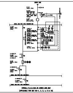 Electrical Single Line Diagram of substations