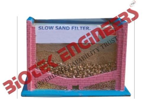 Model of Slow Filter