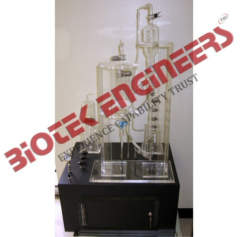 FLUID BED CATALYTIC CRACKING UNIT