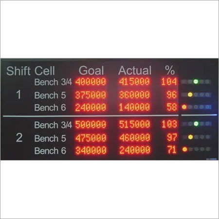 Production Data Display Boards In Factory