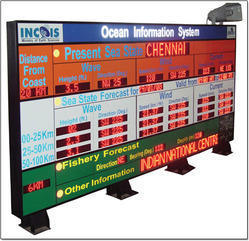 Online News LED Display