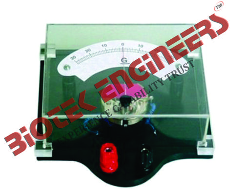 Demonstration Horizontal Meter