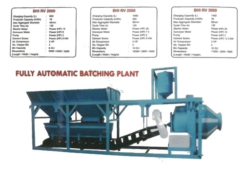 Fully Automatic Batching Plant RV-3000