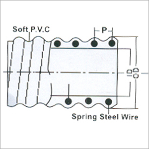 Industrial Steel Wire PVC Pipes