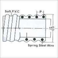 Spring Steel Wire Reinforced Pipe