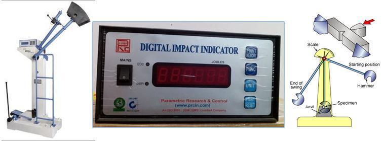 Impact Testers Izod & Charpy