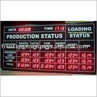 Production Dashboard Display System