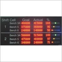 Real Time Production Monitor TAKT Display