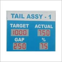 Gap and Efficiency Digital Display