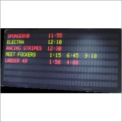 Wireless Production Monitoring Board