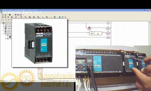 Process Controllers & Instruments