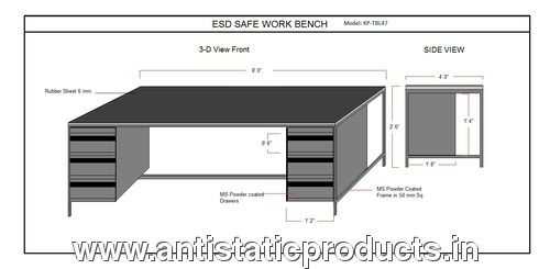 ESD Work Tables