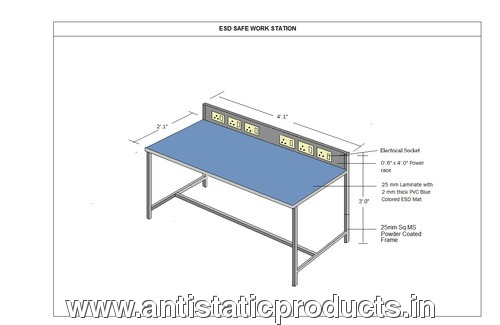 Basic Model ESD Work Bench