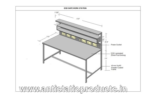 Electrostatic Dissipative Workstations
