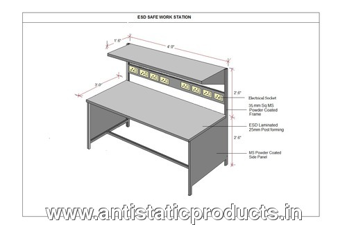 ESD(Electrostatic Dissipative) Workstations