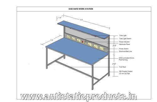 Simple ESD WorkBench