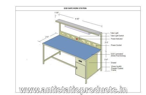 Simple Model ESD Workstation