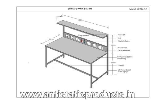 Safe ESD Workbench