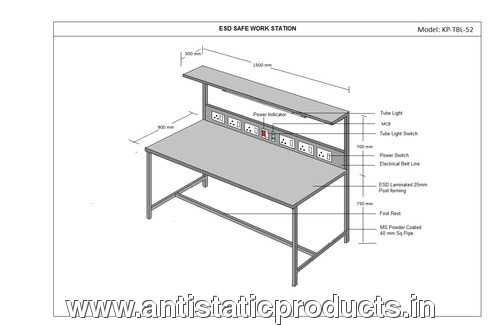 Safe ESD Workbench