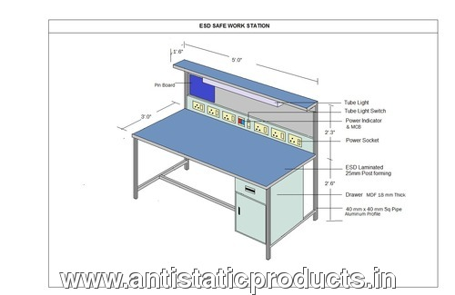 Safe ESD Workstation Table