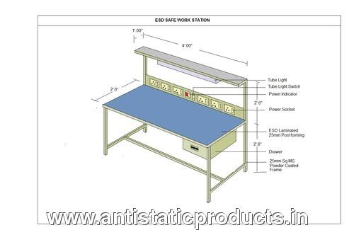 Electrostatic dissipative worktable