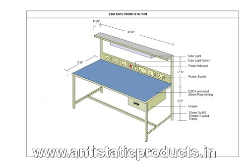 Electrostatic dissipative worktable