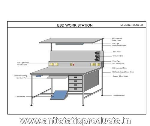 Professional ESD Workstation