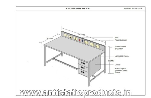 Simple Model ESD Work Bench