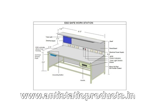 Creative ESD Workstation