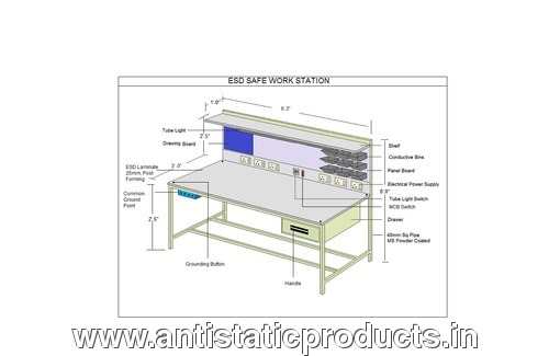Kinetic Polymers ESD Workstation
