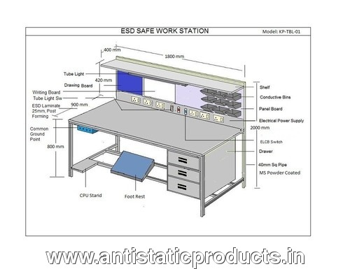 Creative ESD Workstation Table
