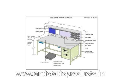 ESD Workstation Design