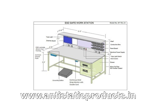 ESD Workstation Design