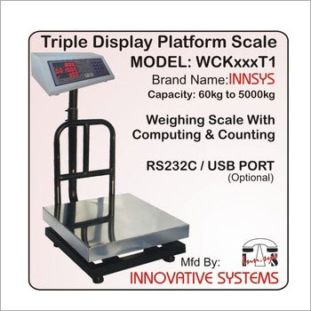Triple Display Computing Indicator