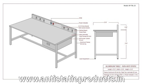 Safe ESD Workstation Manufacturer