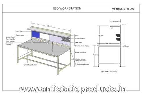 Safe ESD Workbenches