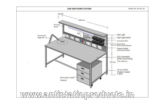 ESD static Control  Table
