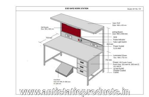 ESD Safe Workstation Tables