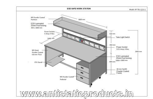 ESD Workbench Manufacturer