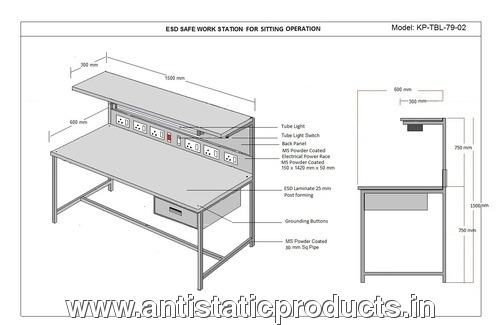Kinetic Polymers ESD Workbench
