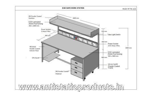 Safe Industrial Work Station