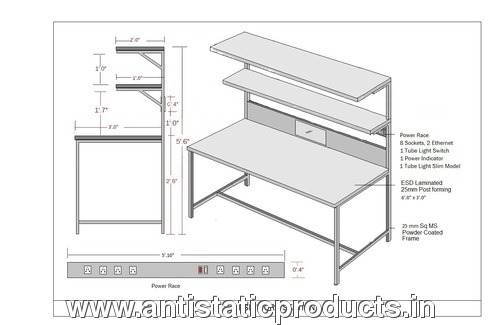 Customized ESD Workbench