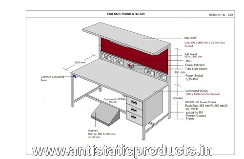 Industrial Safety ESD Workstation