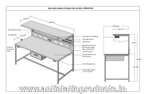 ESD Workbench Hyderabad