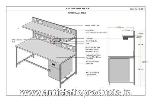 KP-ESD Workbench