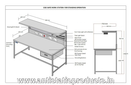 KP-ESD Workbenches